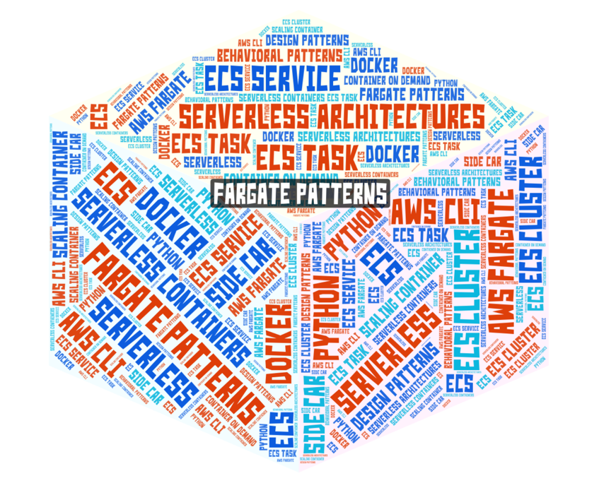 AWS Services – The Pragmatic Architect